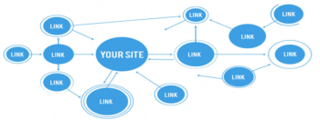 link-building-schema