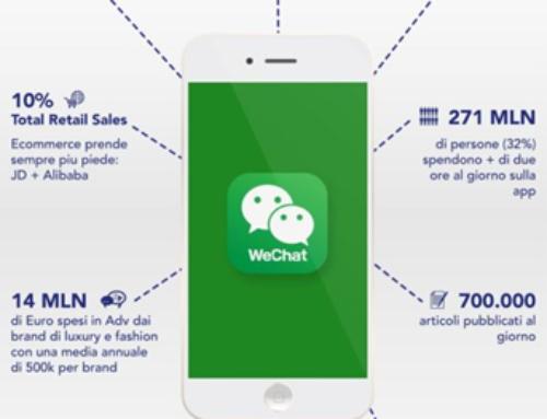 WeChat Pay arriva in Italia: ti conviene integrarlo nel tuo ecommerce?
